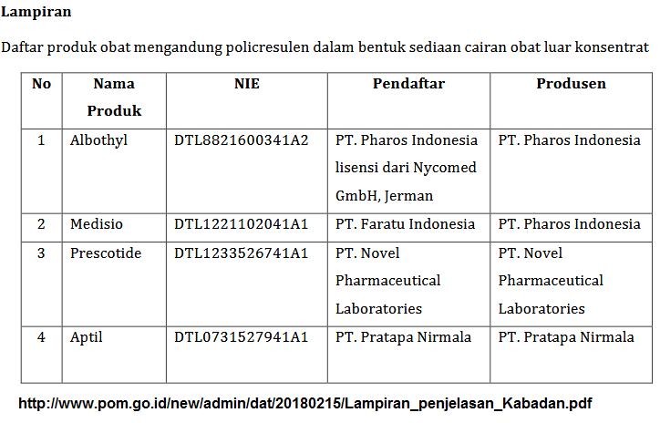 daftar obat sariawan yang dilarang karena mengandung  policresulen
