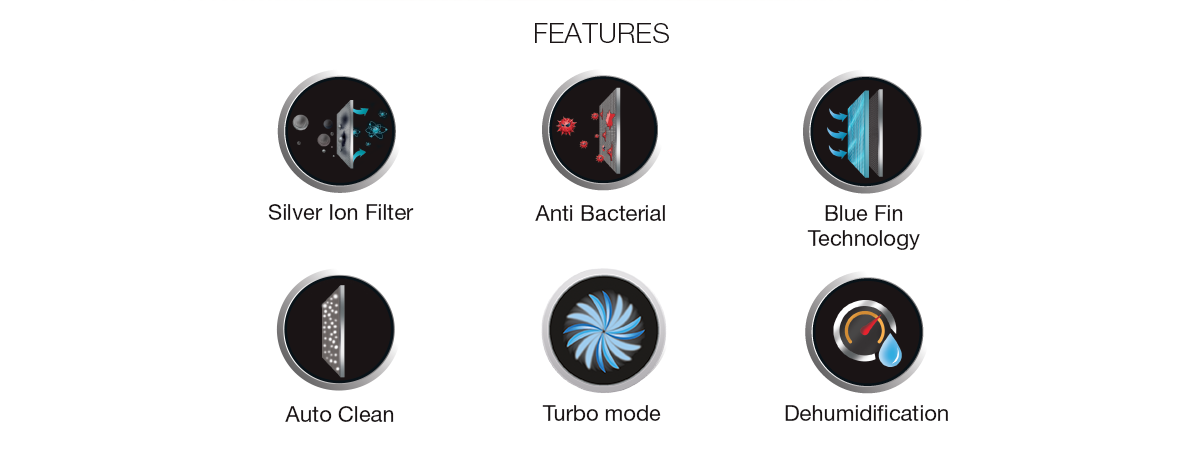 turbo timer features