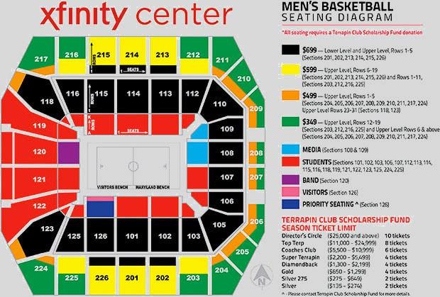 xfinity center seating chart