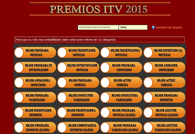 candidatos premios itv 2015