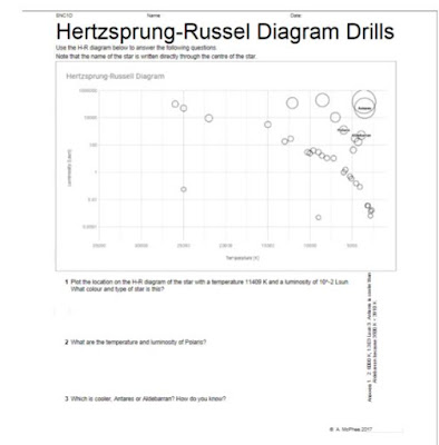 jpg of HR diagram drill sheet; click link to see the pdf versions