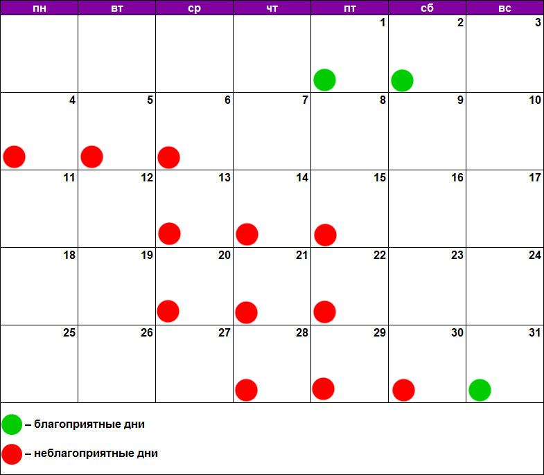 Лунный календарь пирсинга и прокалывания ушей март 2019