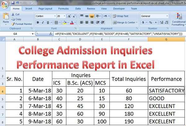 Excel Worksheet For College Admission Inquiries Performance Report