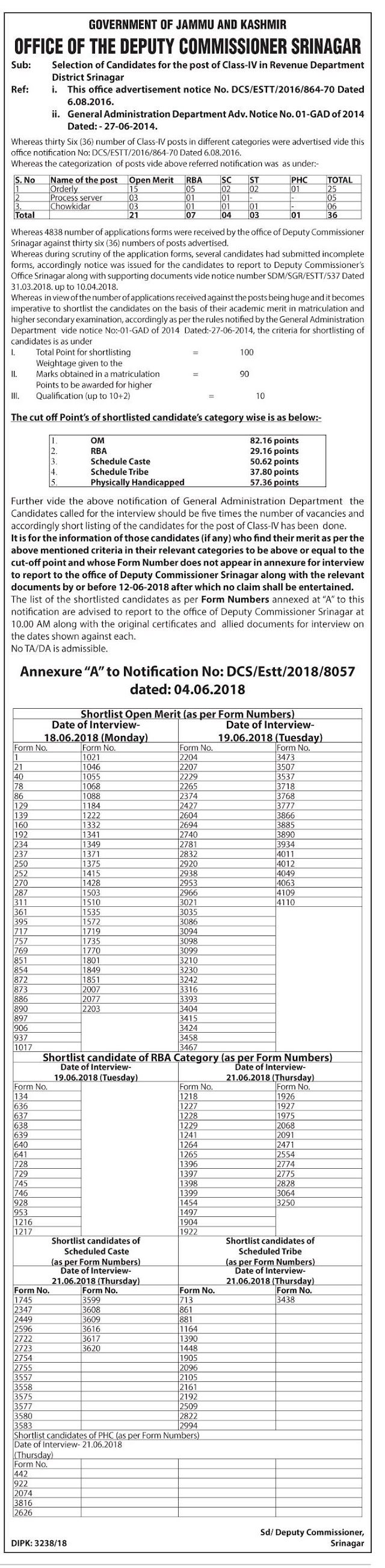 Recruitment in Revenue Department J&K