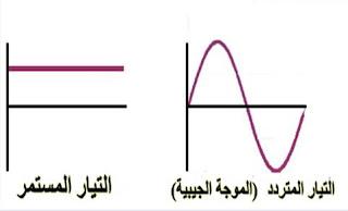 الفرق بين التيار المتردد  والتيار المستمر