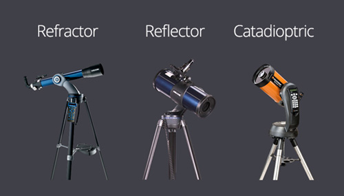 How to choose your first telescope