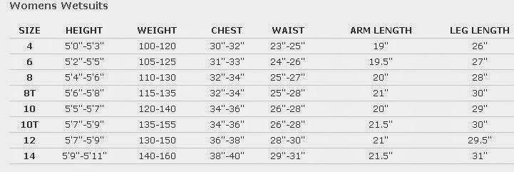 Comprar un traje de surf - Surf 30 - La actualidad del surf contada ... 9adb1780ae0