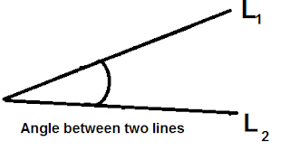 HOW TO FIND THE ANGLE BETWEEN TWO LINES