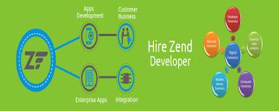 Zend Web Application Developer India