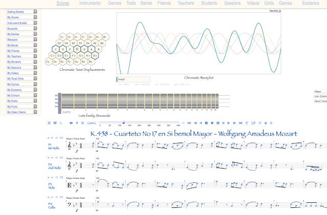 Source-Driven Music Instrument and Theory Tools Visualisation or Visualization. #VisualFutureOfMusic #WorldMusicInstrumentsAndTheory