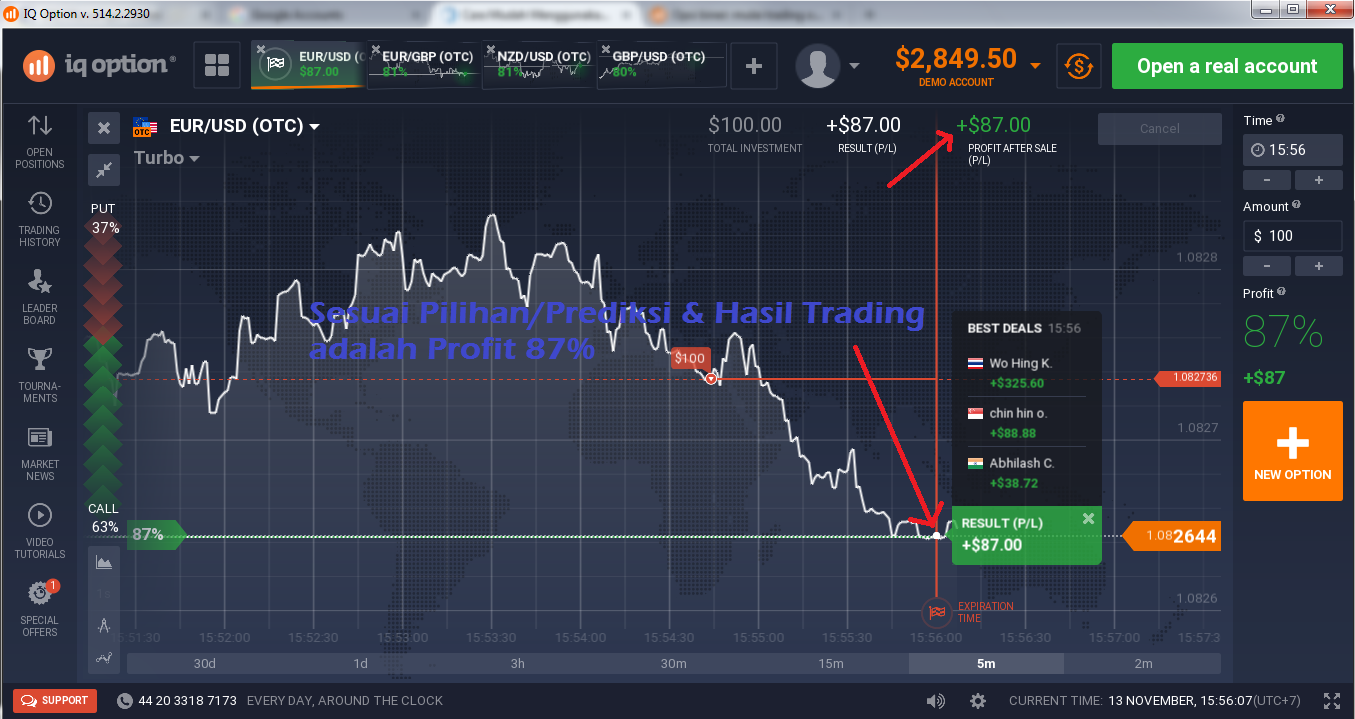 Cara trading option