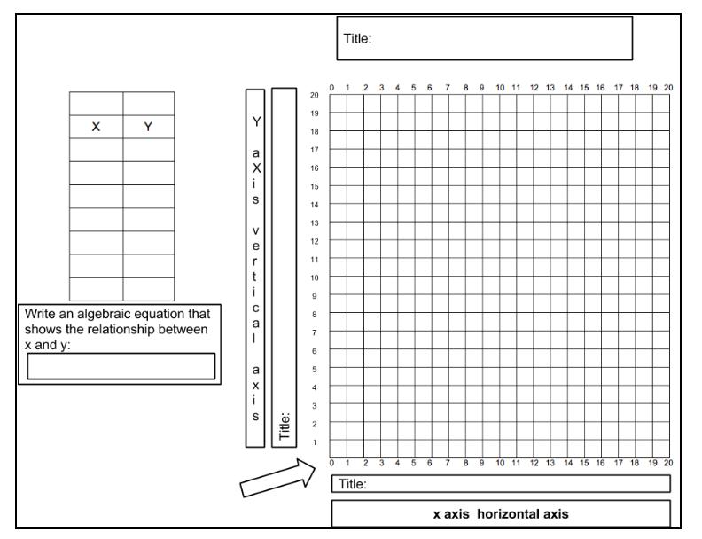 Teach Math Well: Coordinate System Study