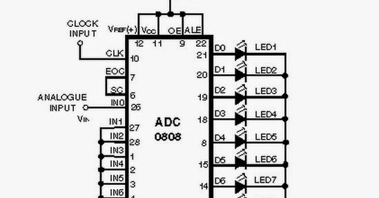 Simple Circuit Schematic Analog to Digital Converter using