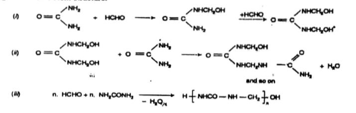 Know about Urea formaldehyde (UF)