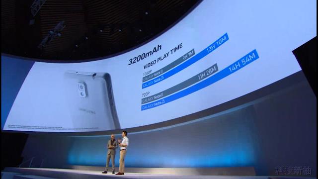 詳盡報導 SAMSUNG Galaxy Note 3、Note 10.1、 Galaxy Gear 發表會內容 Galaxy+Note+3+-21