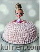 Resep Kue Ulang Tahun Barbie