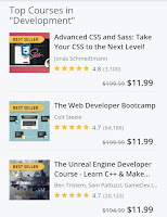 Make Money Online Selling  Video Course On Udemy