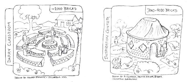 Pembuatan Ecobrick di Lingkungan Sekolah