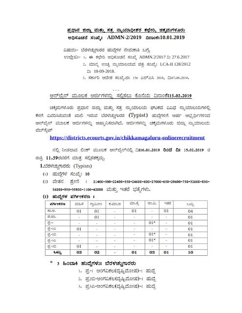 Typist 10 post in District Court, Chikkamagaluru
