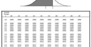 The Statistician's Blog: Application of Finding the area