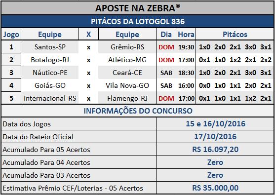 LOTOGOL 836 - PALPITES / PITÁCOS DA ZEBRA
