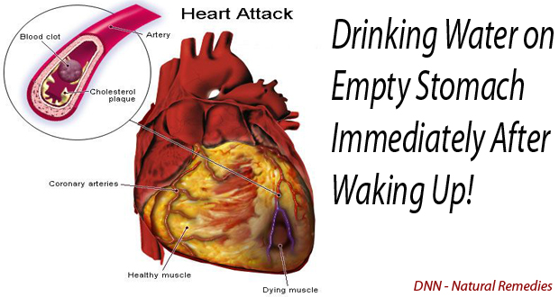 This Is What Happens When You Drink Two Glasses Of Water After You Wake Up! SHOCKING!