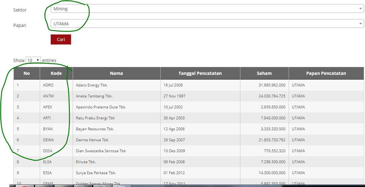 Cara Mencari Sektor Perusahaan di IDX (Bursa Efek Indonesia)