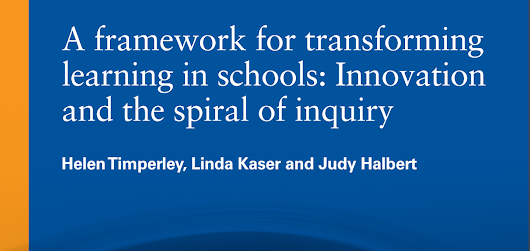 Spirals of Inquiry