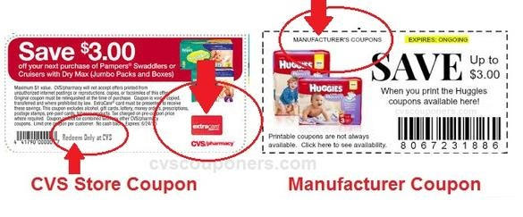 CVS Coupon Tips & Tricks