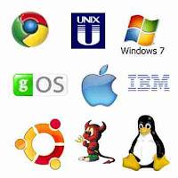 Mengenal Beberapa Sistem Operasi Komputer