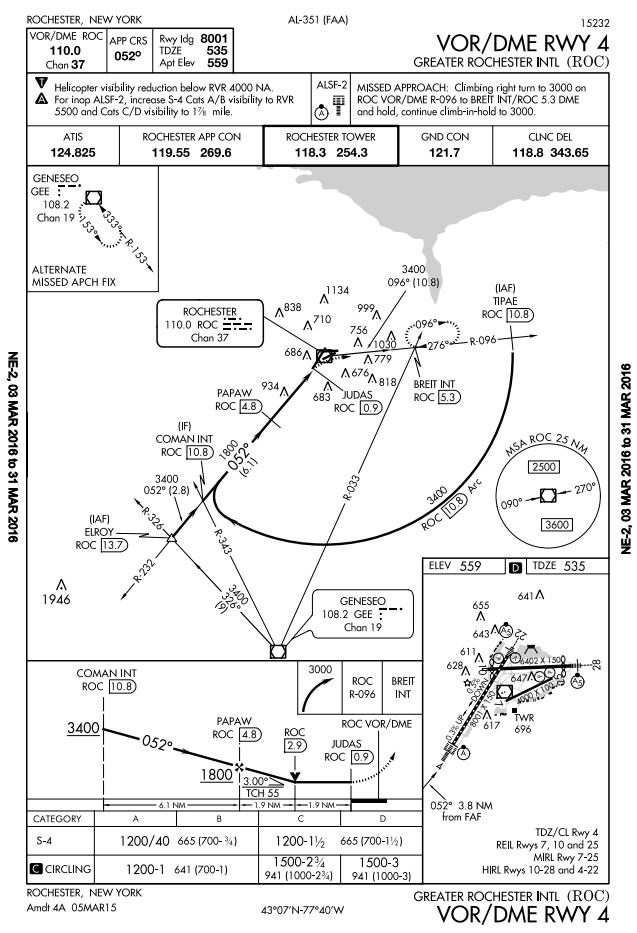 Fly Austins Pilot Journey March 2016