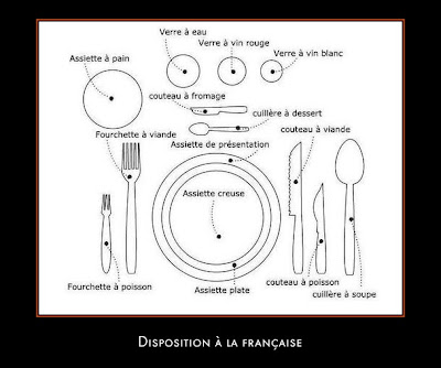 autour de la gastronomie image comment dresser une table la fran aise. Black Bedroom Furniture Sets. Home Design Ideas