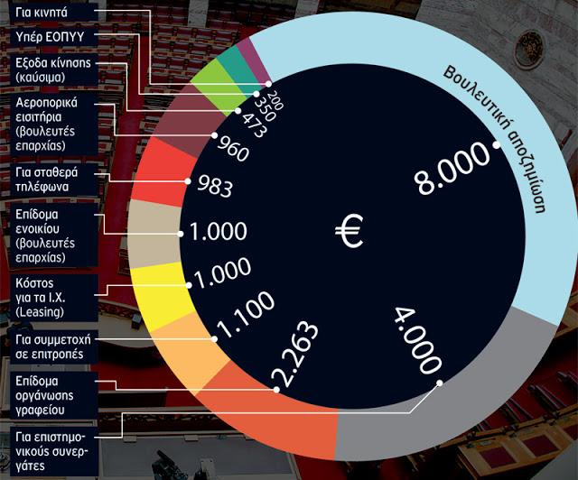 %E2%80%9C%CE%9F%CE%B9+%CE%B2%CE%BF%CF%85%CE%BB%CE%B5%CF%85%CF%84%CE%AD%CF%82+%CF%80%CE%B5%CF%81%CE%BD%CE%BF%CF%8D%CE%BD+%CE%B4%CF%8D%CF%83%CE%BA%CE%BF%CE%BB%CE%B1+%CE%BC%CE%B5+%CF%84%CE%BF+%CE%BC%CE%B9%CF%83%CE%B8%CF%8C+%CF%84%CE%BF%CF%85%CF%82%E2%80%9D!