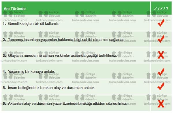 6. Sınıf Başak Yayınları Türkçe Çalışma Kitabı 81. 82. 83. 84. 85. 86. 87. Sayfa Cevapları Vatan Yolunda Metni