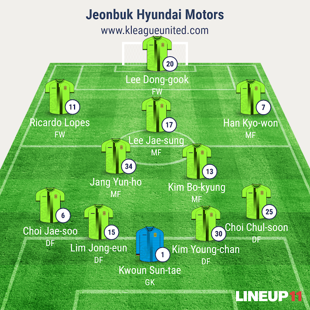 Jeonbuk Hyundai Motors Starting Eleven vs Suwon FC (Image generated using Line-Up 11 app)