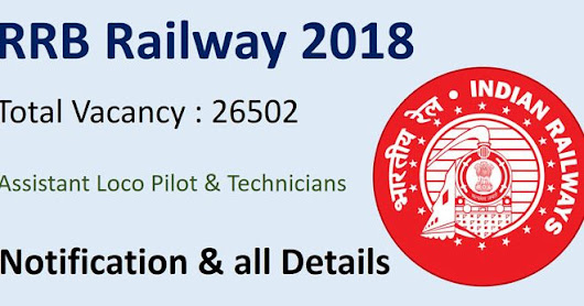 Railway Recruitment 2018:Technician and ALP Posts,Technician-8,829,Assistant Loco Pilot (ALP) -17,673,|Apply online at indianrailways.gov.in...