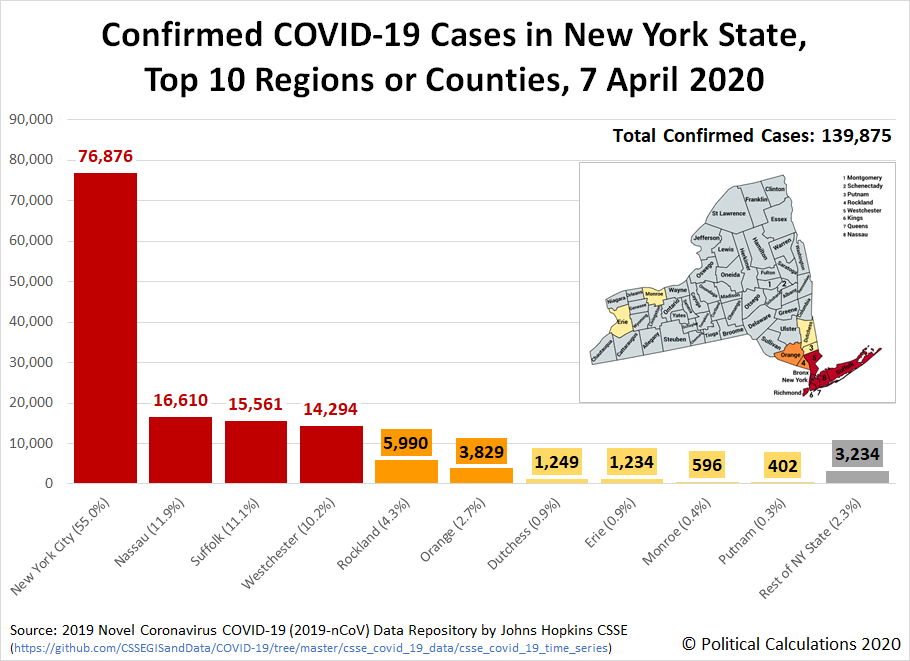 Confirmed COVID-19 Cases in New York State, Top 10 Regions or Counties, 7 April 2020