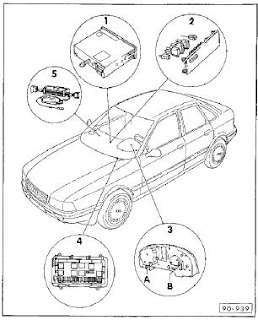 repair-manuals: Audi 80 1992 Electrical Diagrams