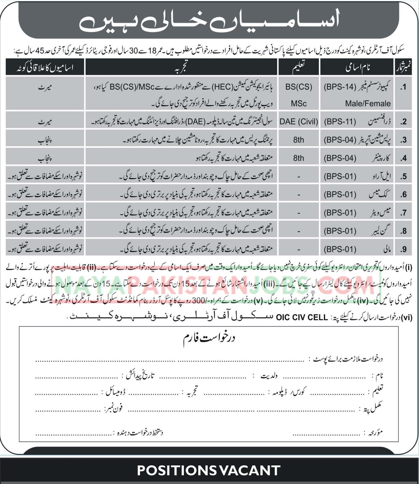 Latest Vacancies Announced in Pakistan Army at School Of Artillery Nowshera Cantt 14 November 2018 - Naya Pakistan
