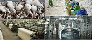 Top listed Denim Exporters of Pakistan   Pakistan Textile Links