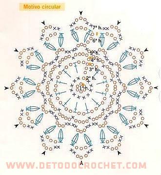 motivo circular patron