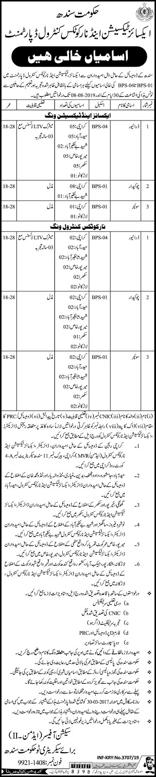 Excise Taxation And Narcotics Control Department Jobs 2019