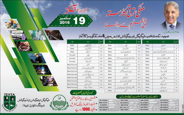 TEVTA Free Courses in Punjab August 2016