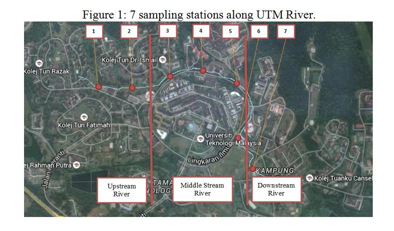 ARTICLE JOURNAL: River Corridor Development towards Water