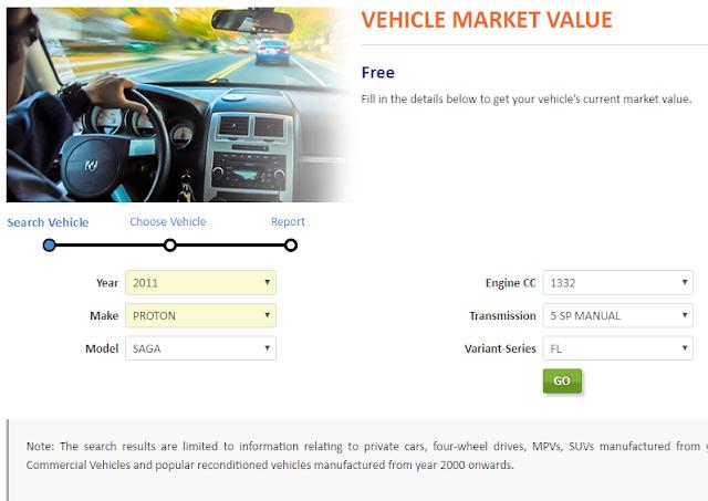 Cara Semak Market Value Atau Harga Pasaran Kereta