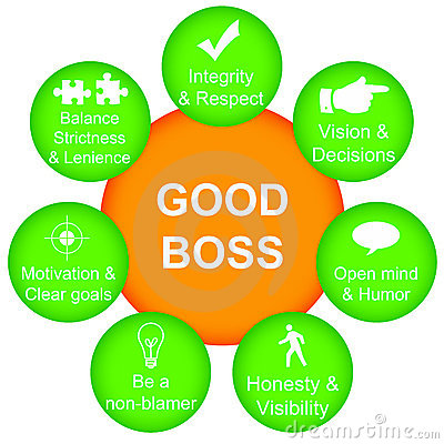 Qualities of a good supervisor in social work Homework Service
