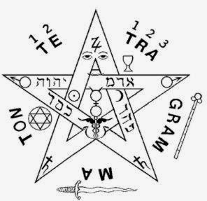 Meaning of the Tetragrammaton