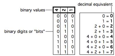 Binary options a comprehensive beginner& 39