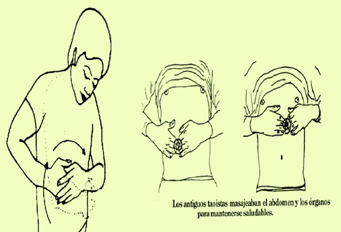 Resultado de imagen para masaje abdominal chi nei tsang