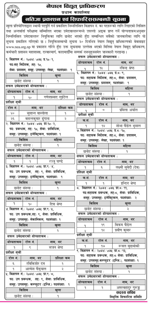 Nepal Electricity Authority Published Final Appointment Result of Various Post